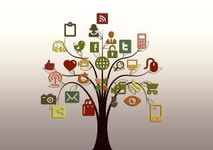 Social media, addiction